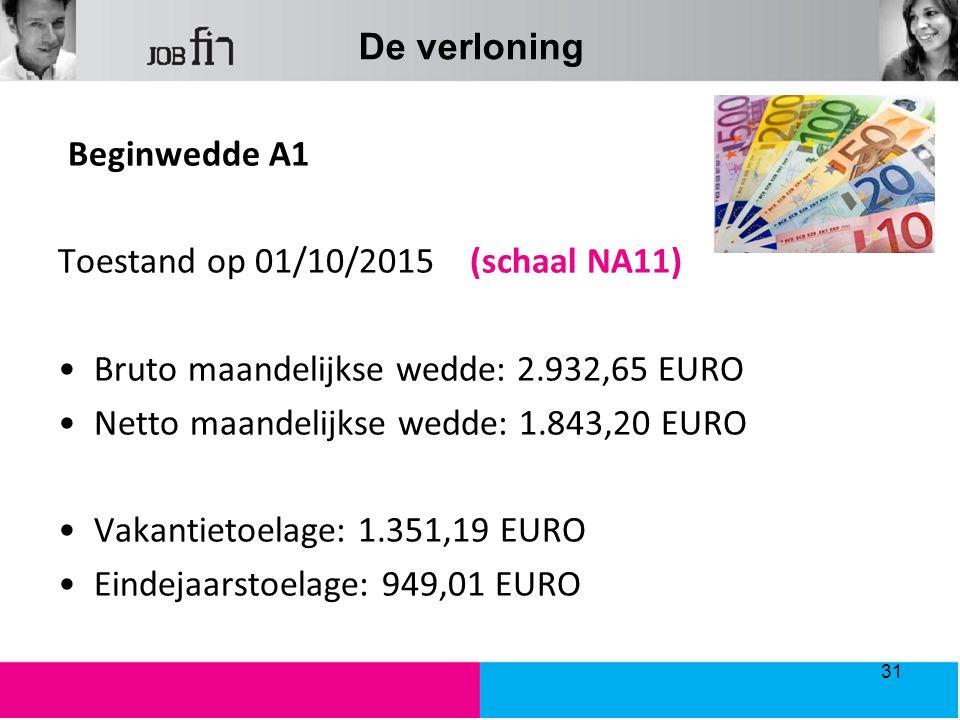 De verloning Beginwedde A1. Toestand op 01/10/2015 (schaal NA11) Bruto maandelijkse wedde: 2.932,65 EURO.