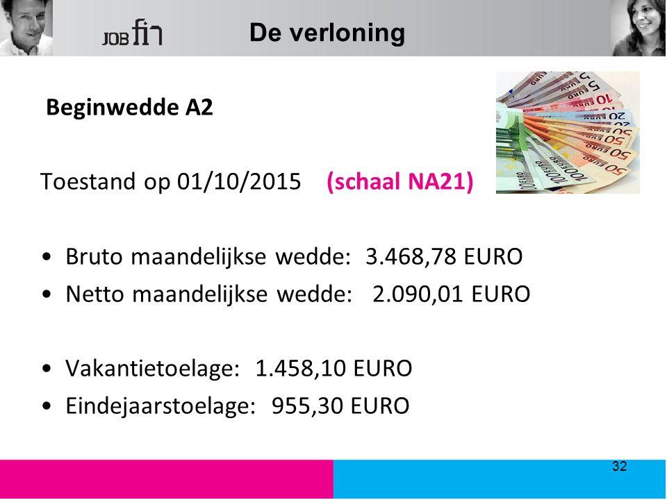 De verloning Beginwedde A2. Toestand op 01/10/2015 (schaal NA21) Bruto maandelijkse wedde: 3.468,78 EURO.