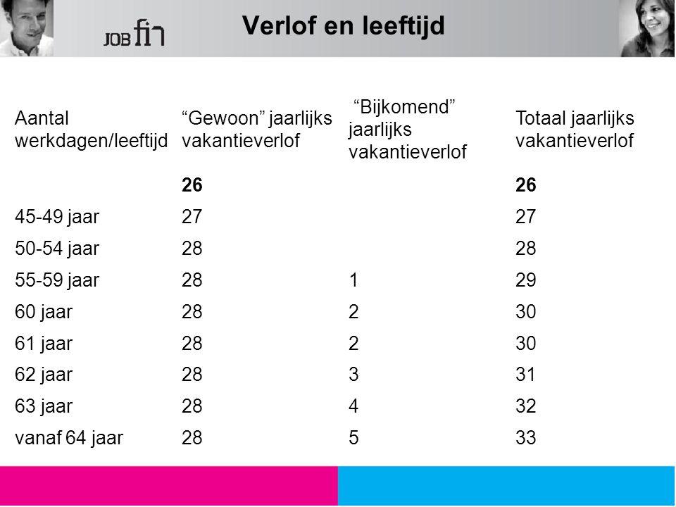 Verlof en leeftijd Aantal werkdagen/leeftijd