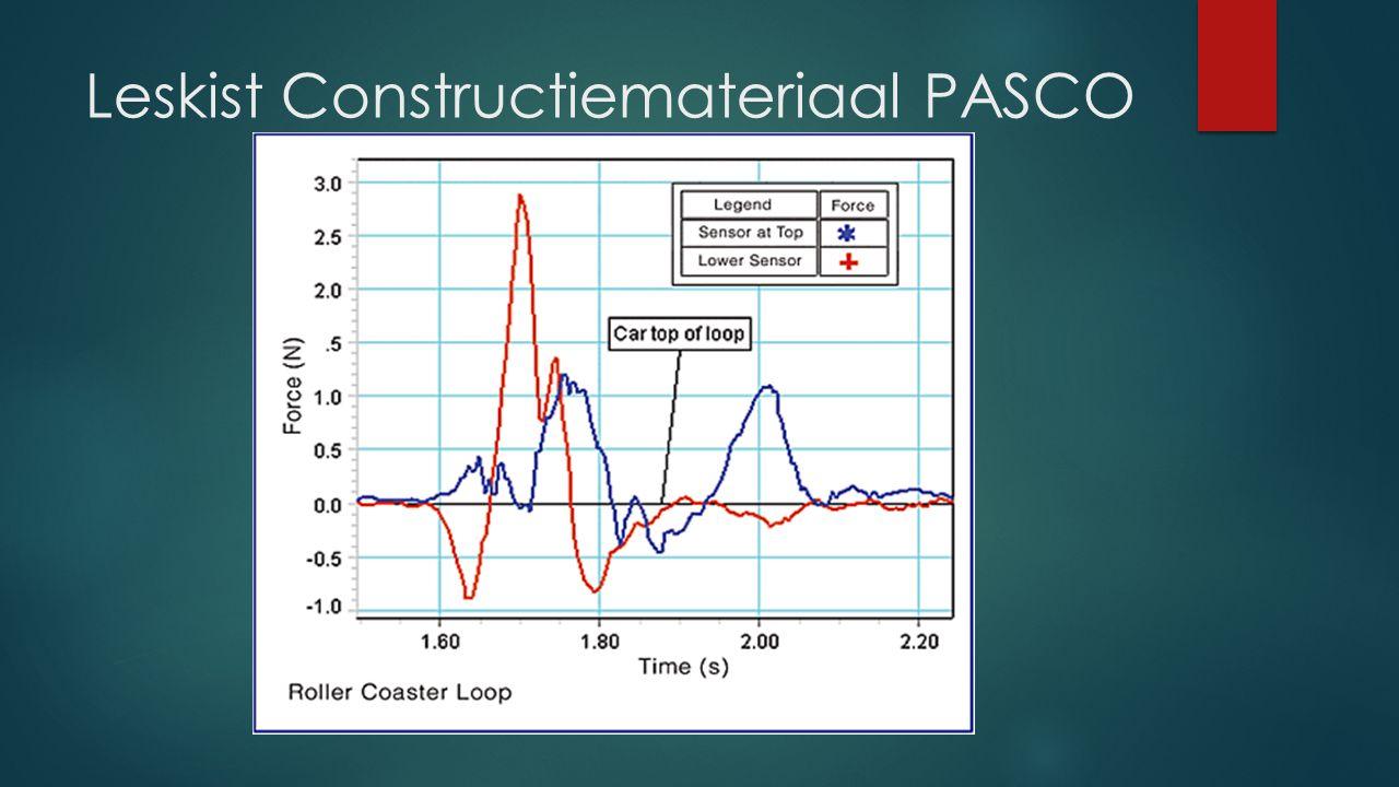 Leskist Constructiemateriaal PASCO