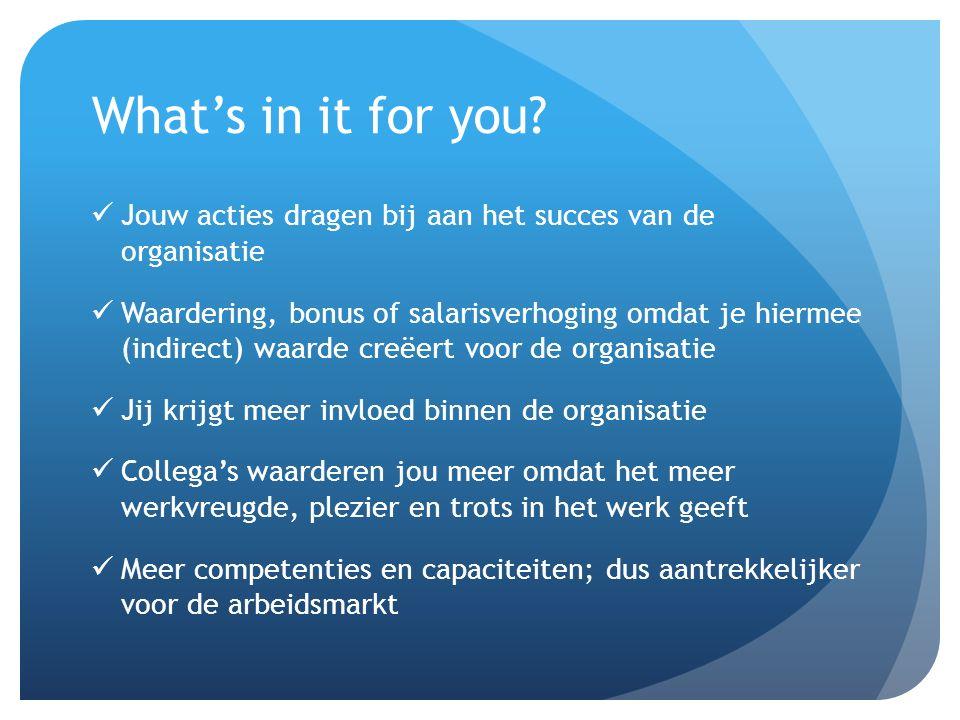 What's in it for you Jouw acties dragen bij aan het succes van de organisatie.