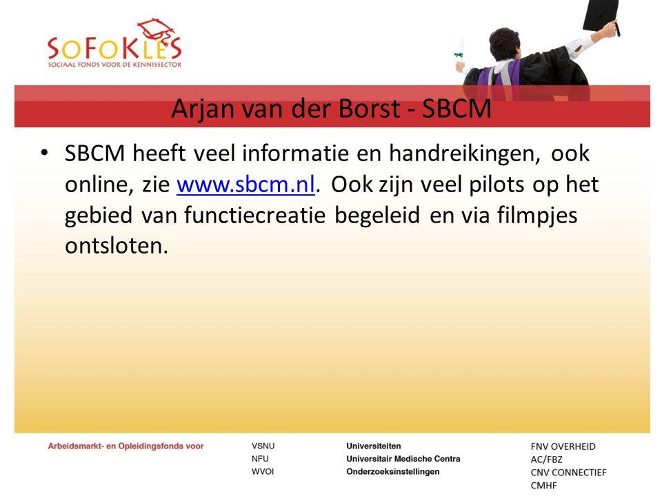 Arjan van der Borst - SBCM