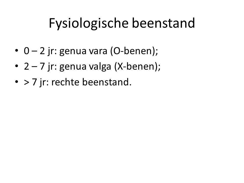 Fysiologische beenstand