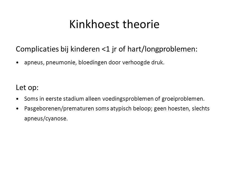 Kinkhoest theorie Complicaties bij kinderen <1 jr of hart/longproblemen: apneus, pneumonie, bloedingen door verhoogde druk.