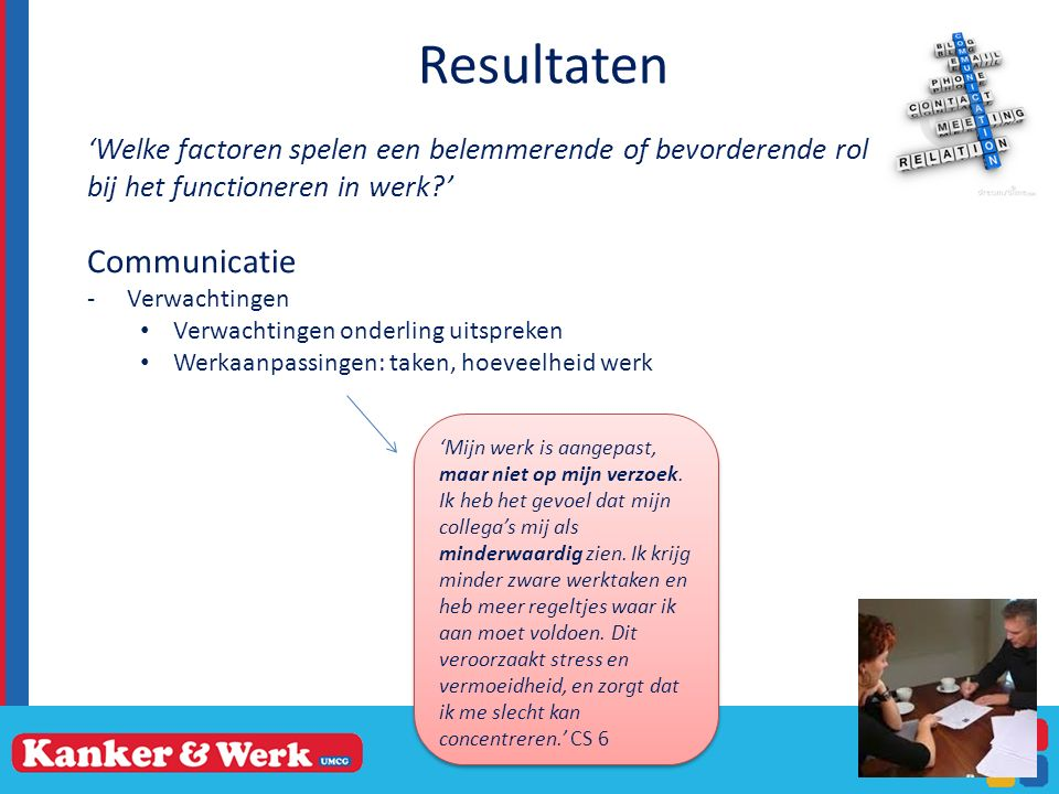 Resultaten Communicatie