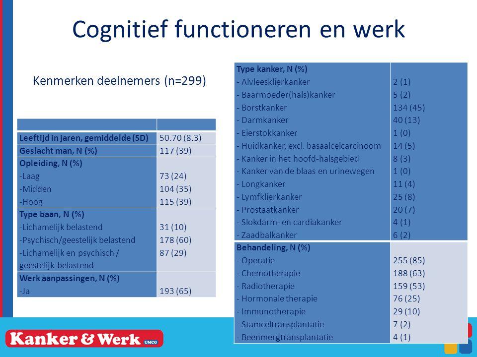 Cognitief functioneren en werk