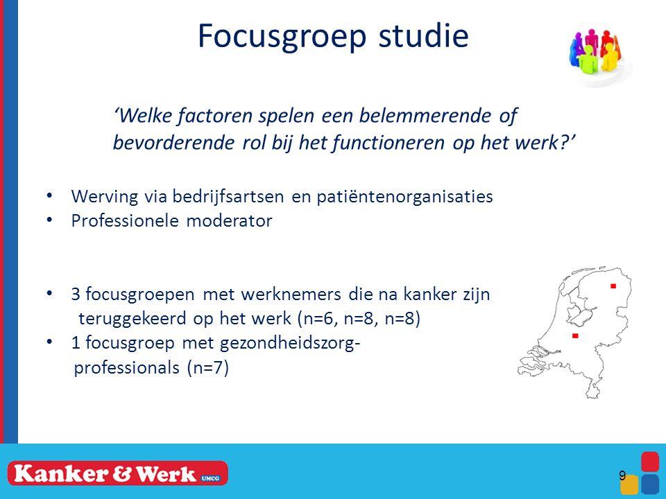Focusgroep studie 'Welke factoren spelen een belemmerende of