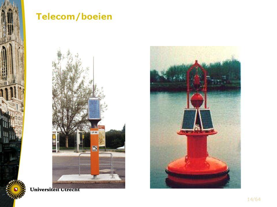 Telecom/boeien