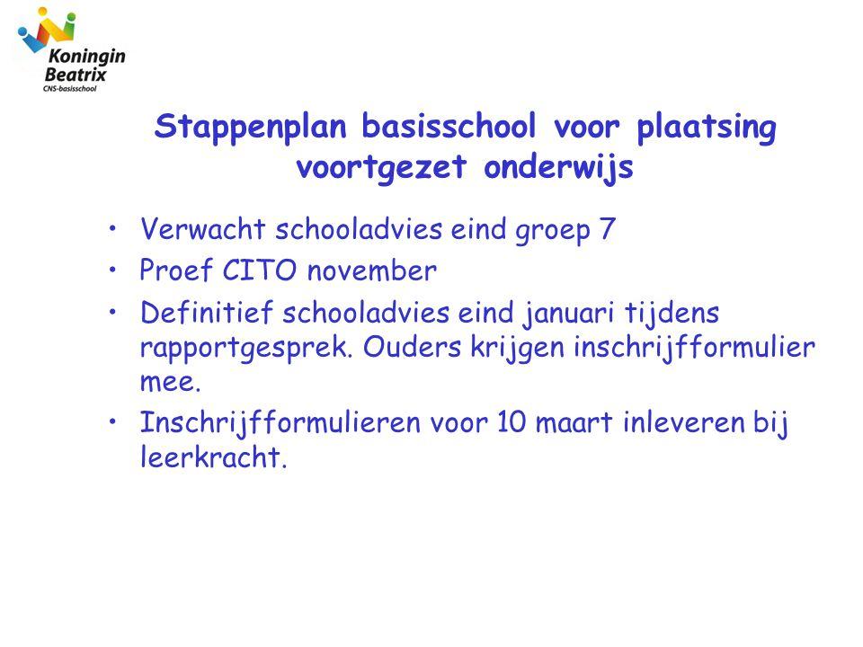 Stappenplan basisschool voor plaatsing voortgezet onderwijs