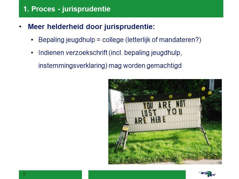 1. Proces - jurisprudentie