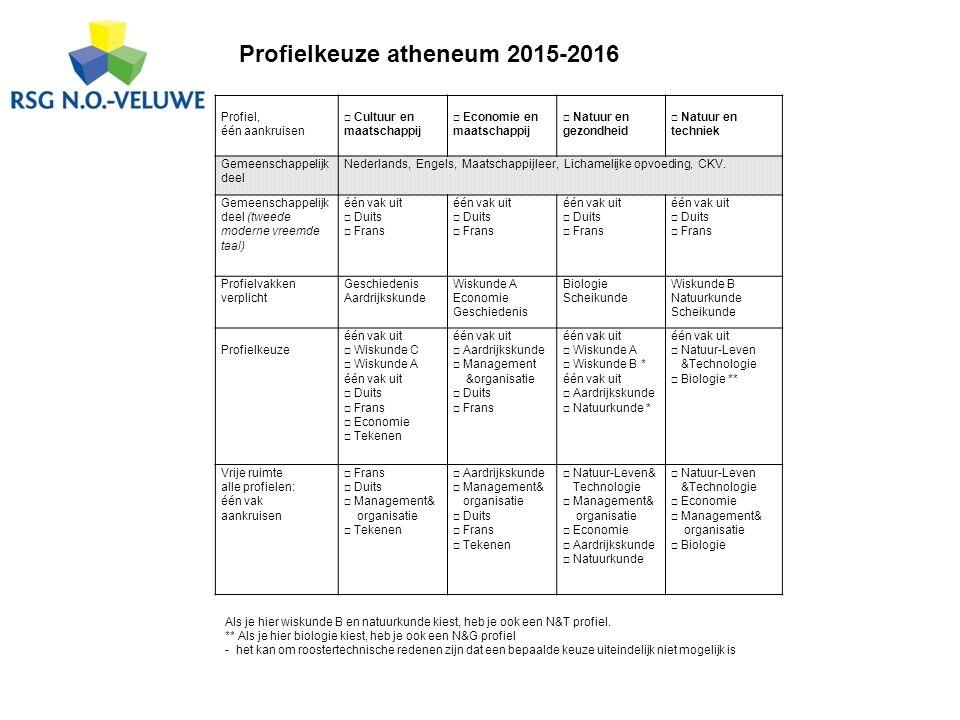 Profielkeuze atheneum 2015-2016