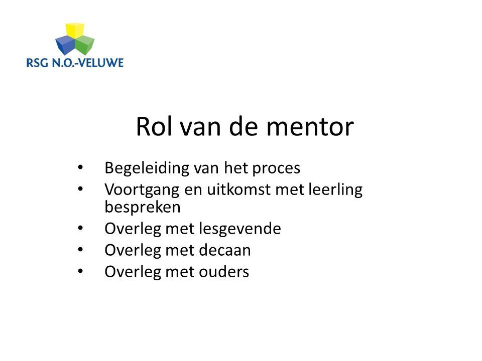 Rol van de mentor Begeleiding van het proces