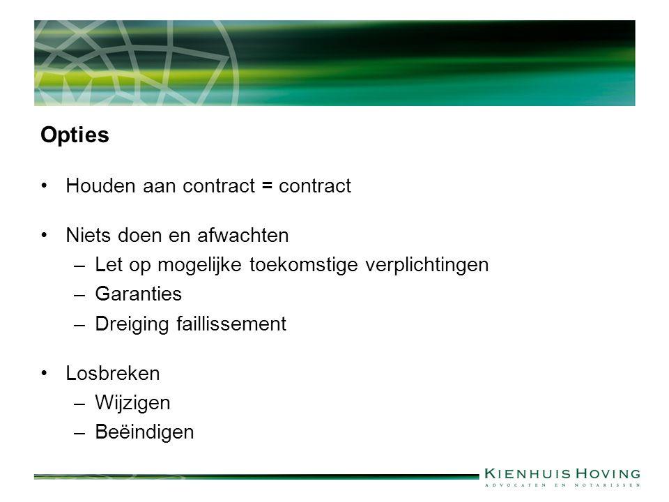 Opties Houden aan contract = contract Niets doen en afwachten