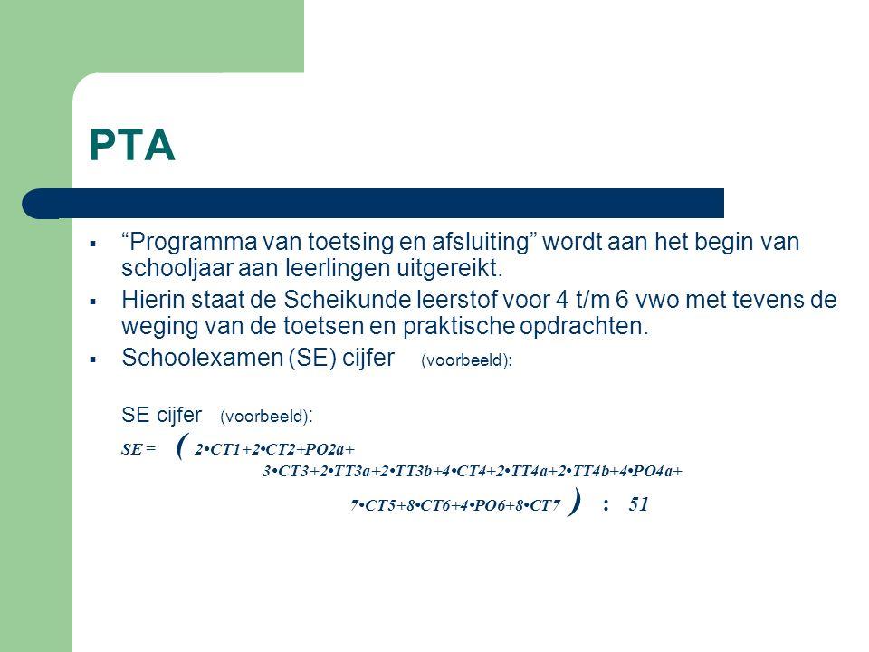 PTA Programma van toetsing en afsluiting wordt aan het begin van schooljaar aan leerlingen uitgereikt.