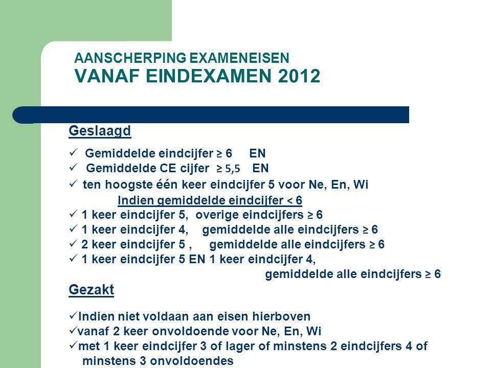 Aanscherping exameneisen vanaf eindexamen 2012