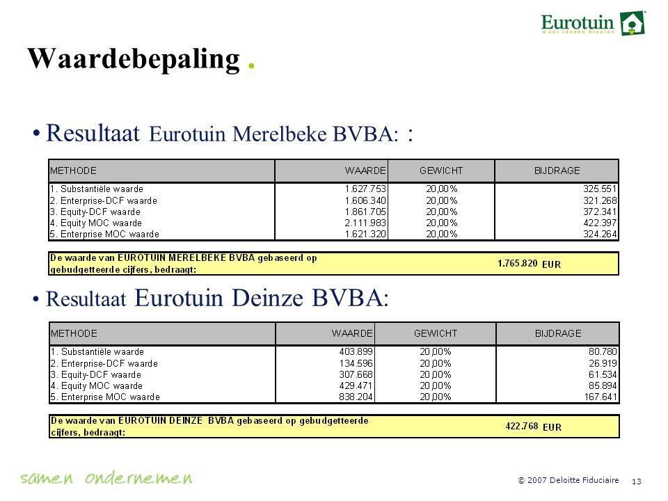 Waardebepaling . Resultaat Eurotuin Merelbeke BVBA: :