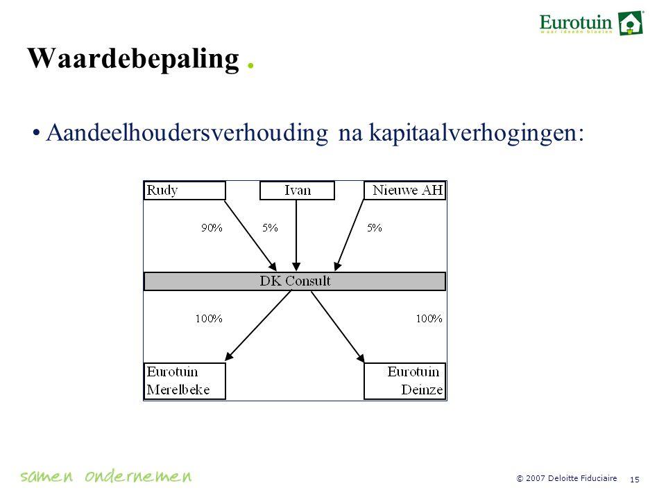 Waardebepaling . Aandeelhoudersverhouding na kapitaalverhogingen: