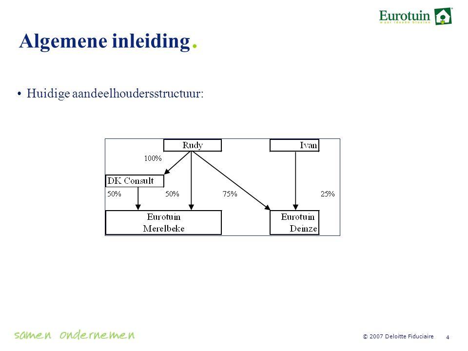 Algemene inleiding. Huidige aandeelhoudersstructuur: