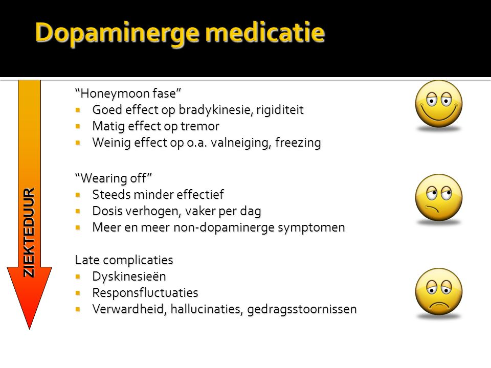 Dopaminerge medicatie