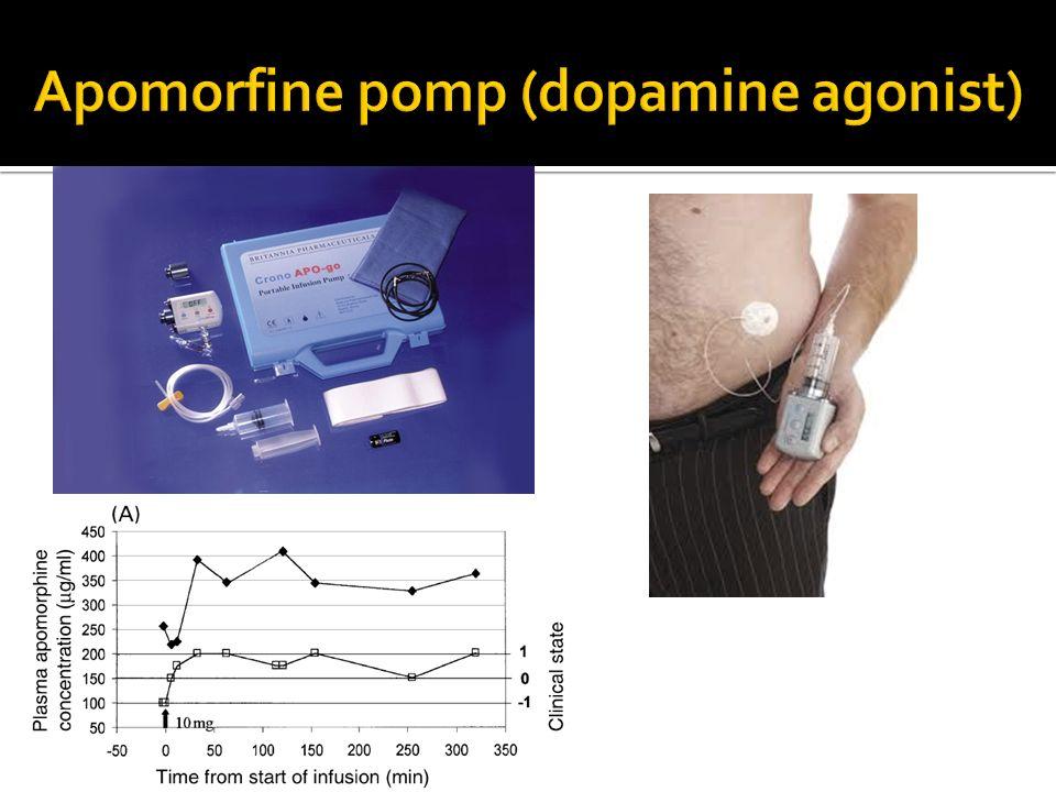 Apomorfine pomp (dopamine agonist)