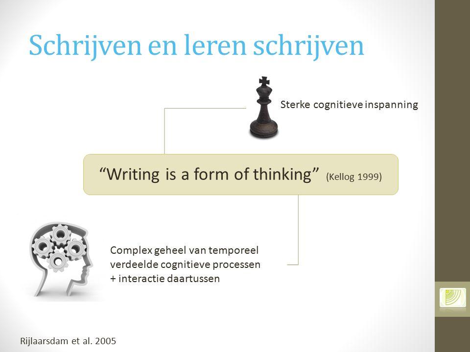 Schrijven en leren schrijven
