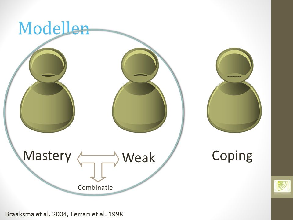Modellen Mastery Coping Weak Combinatie
