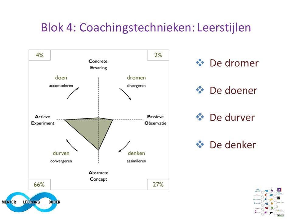 Blok 4: Coachingstechnieken: Leerstijlen