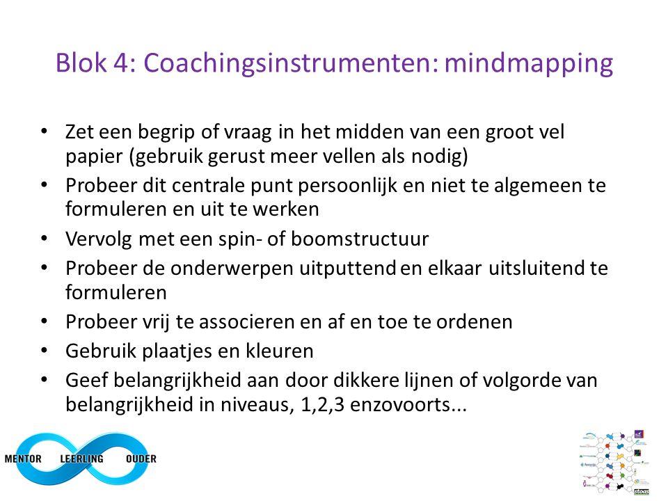Blok 4: Coachingsinstrumenten: mindmapping