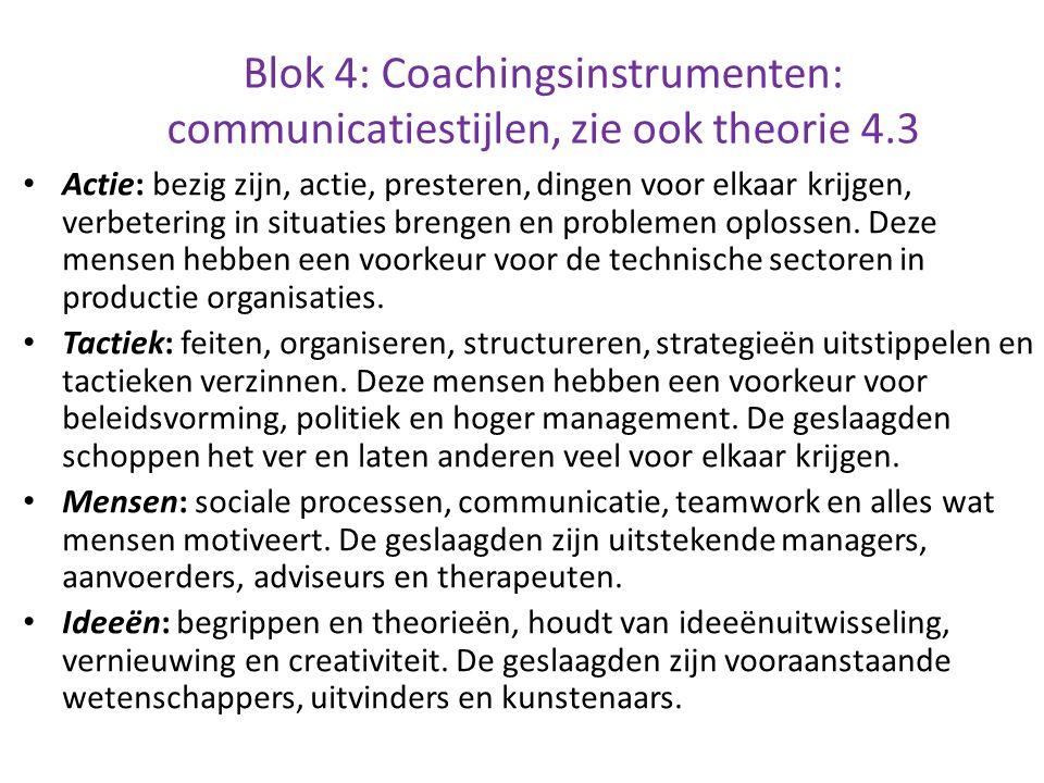 Blok 4: Coachingsinstrumenten: communicatiestijlen, zie ook theorie 4