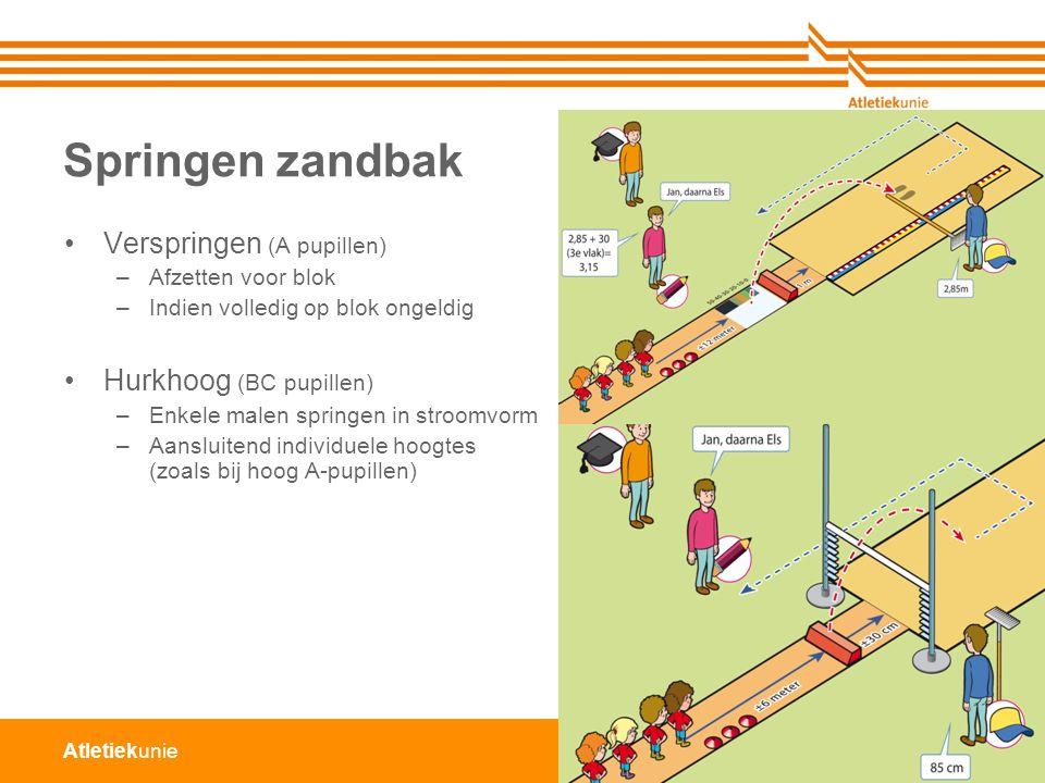 Springen zandbak Verspringen (A pupillen) Hurkhoog (BC pupillen)