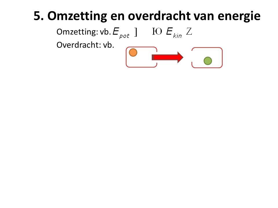 5. Omzetting en overdracht van energie