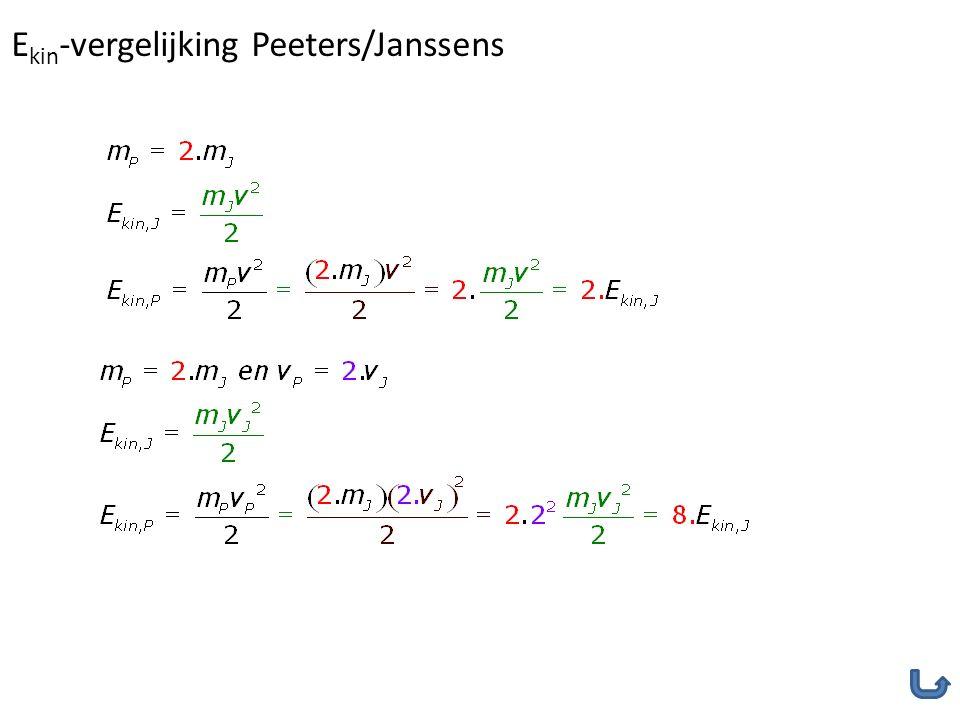 Ekin-vergelijking Peeters/Janssens