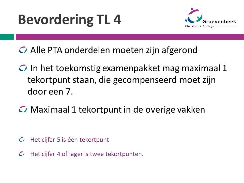 Bevordering TL 4 Alle PTA onderdelen moeten zijn afgerond