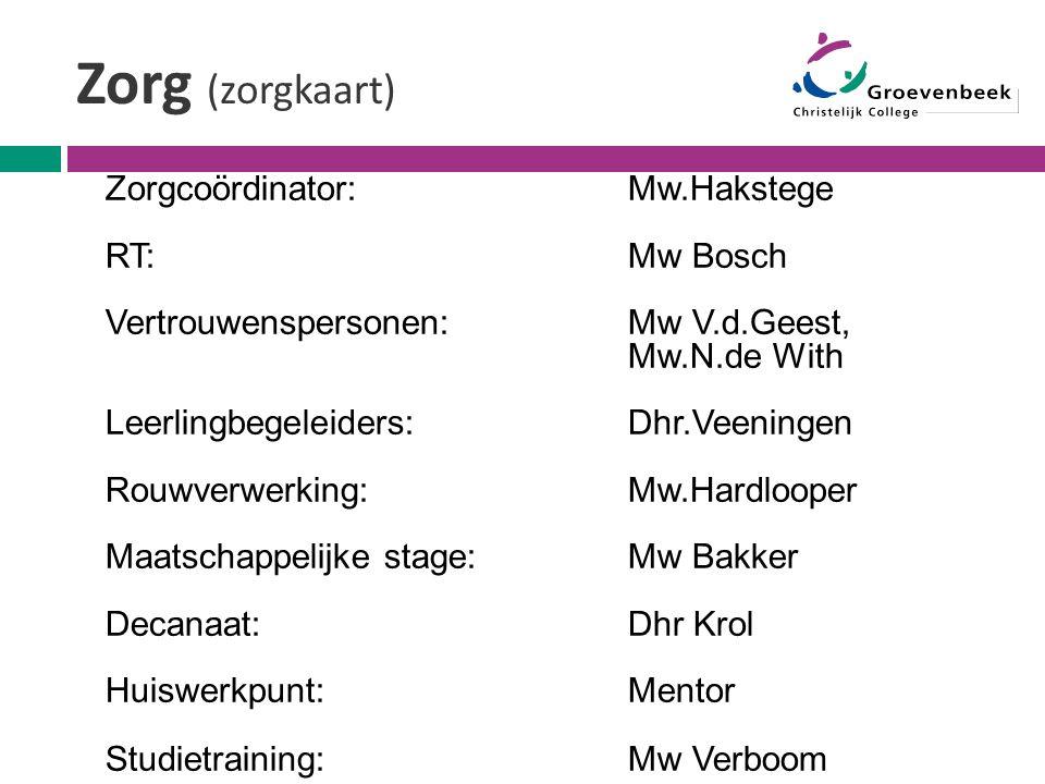 Zorg (zorgkaart) Zorgcoördinator: Mw.Hakstege RT: Mw Bosch