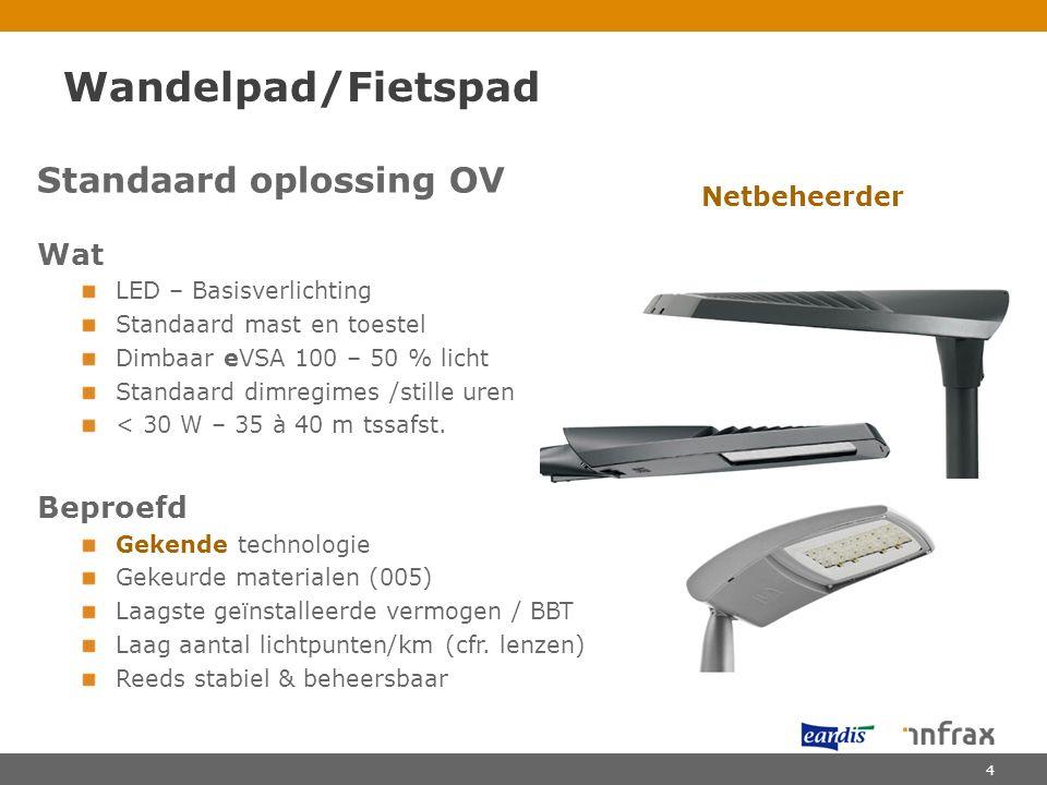 Wandelpad/Fietspad Standaard oplossing OV Wat Beproefd Netbeheerder