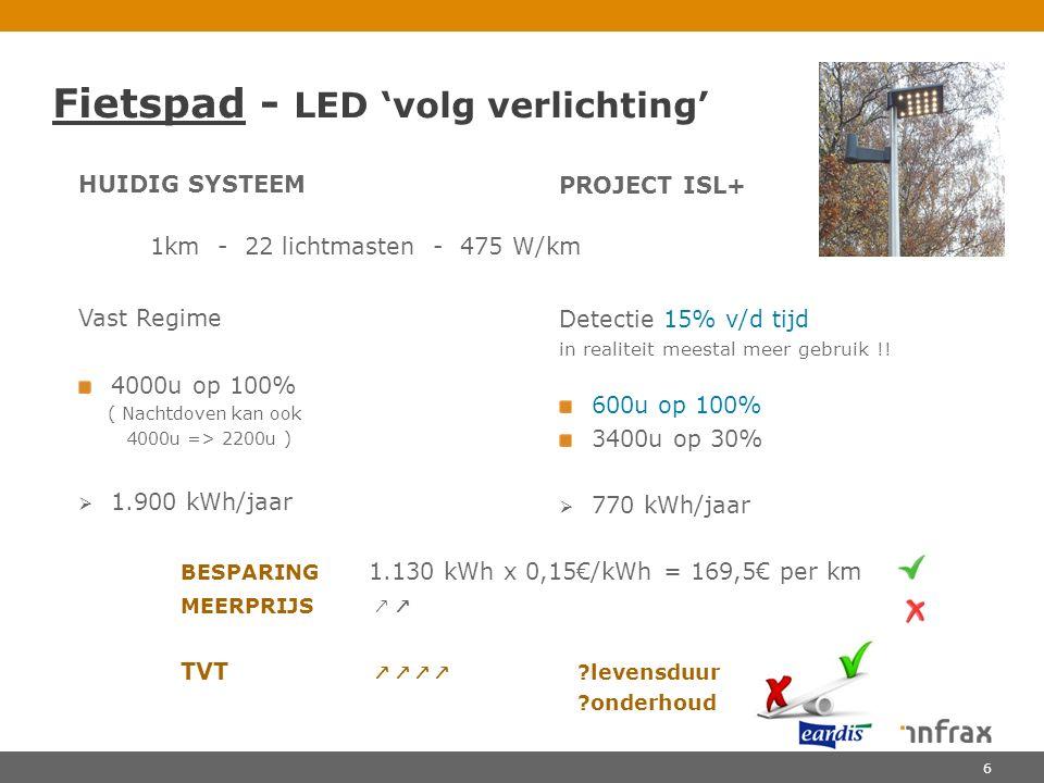 Fietspad - LED 'volg verlichting'