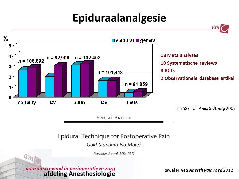 Epiduraalanalgesie % 18 Meta analyses 10 Systematische reviews 8 RCTs
