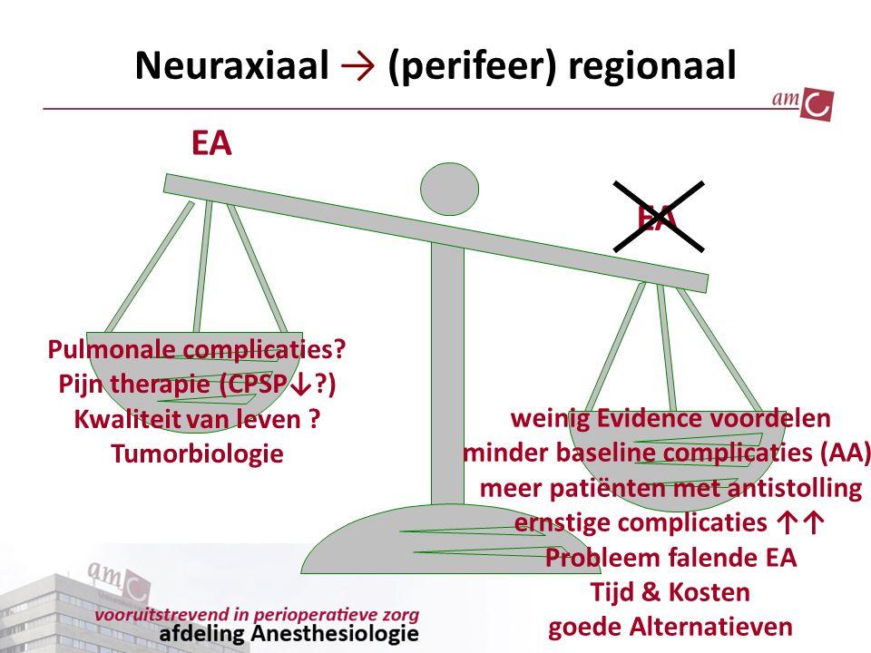 Neuraxiaal → (perifeer) regionaal
