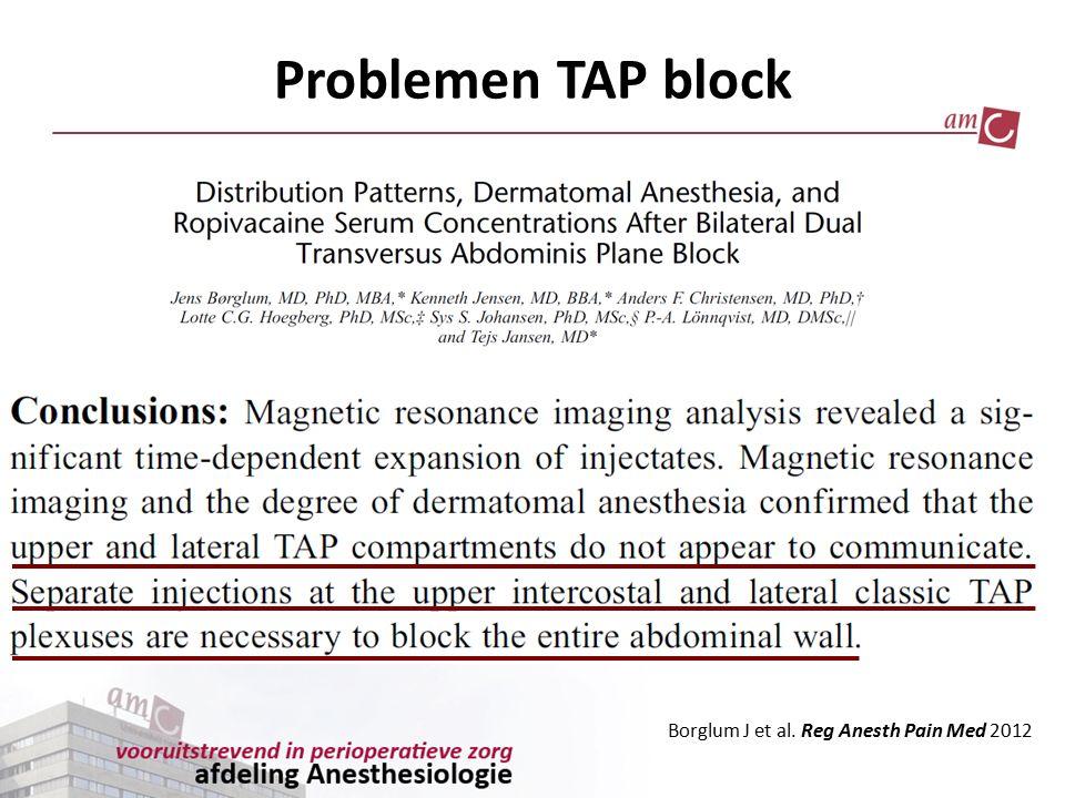 Problemen TAP block Borglum J et al. Reg Anesth Pain Med 2012