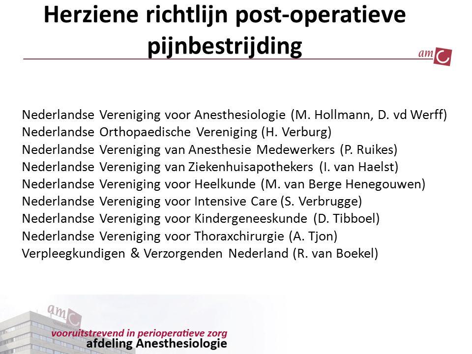Herziene richtlijn post-operatieve pijnbestrijding