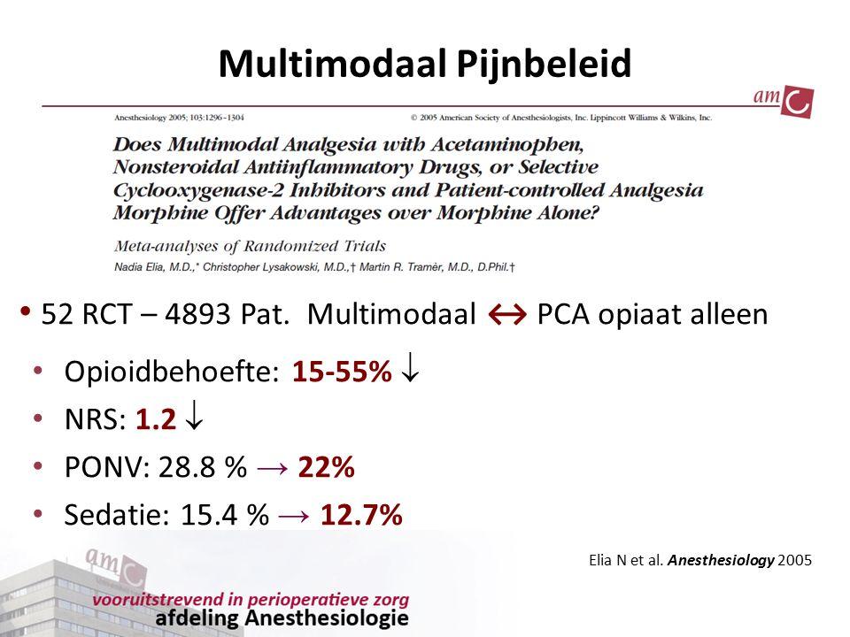 Multimodaal Pijnbeleid
