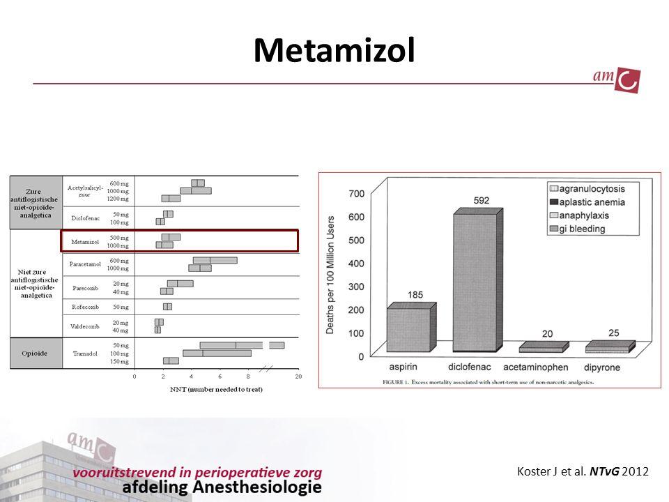 Metamizol Koster J et al. NTvG 2012