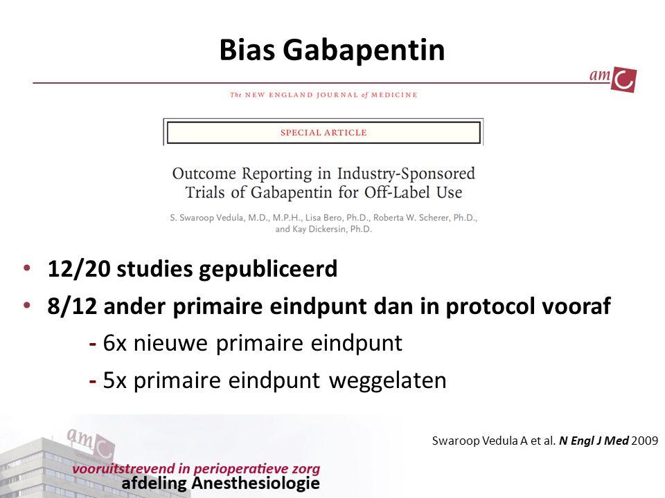 Bias Gabapentin 12/20 studies gepubliceerd