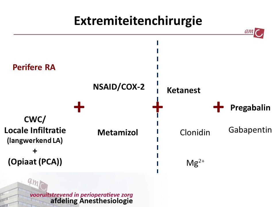 Extremiteitenchirurgie