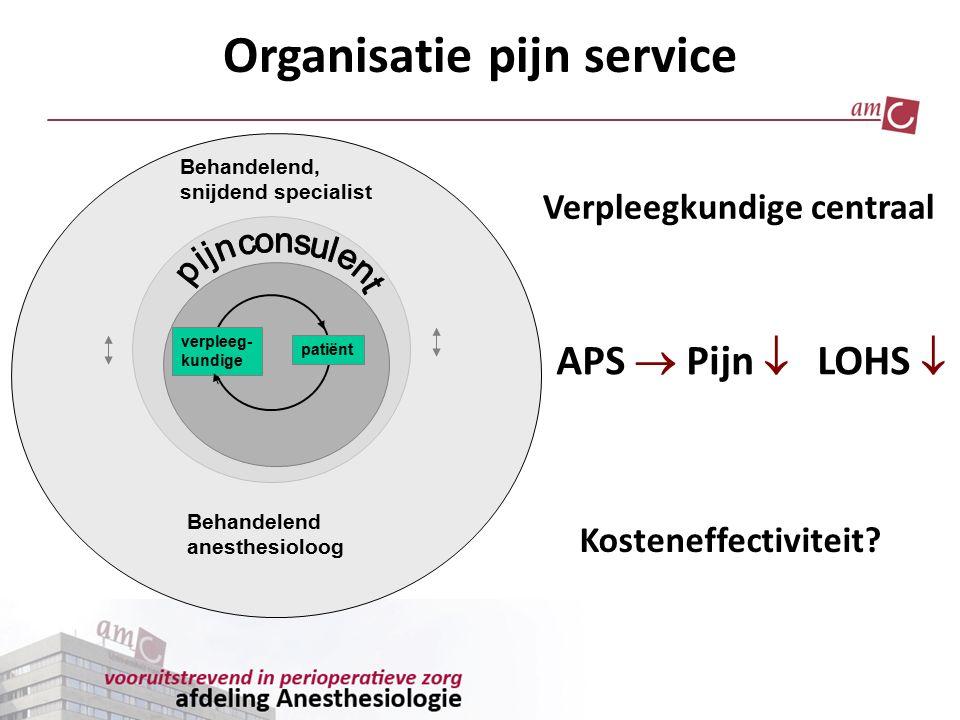 Organisatie pijn service