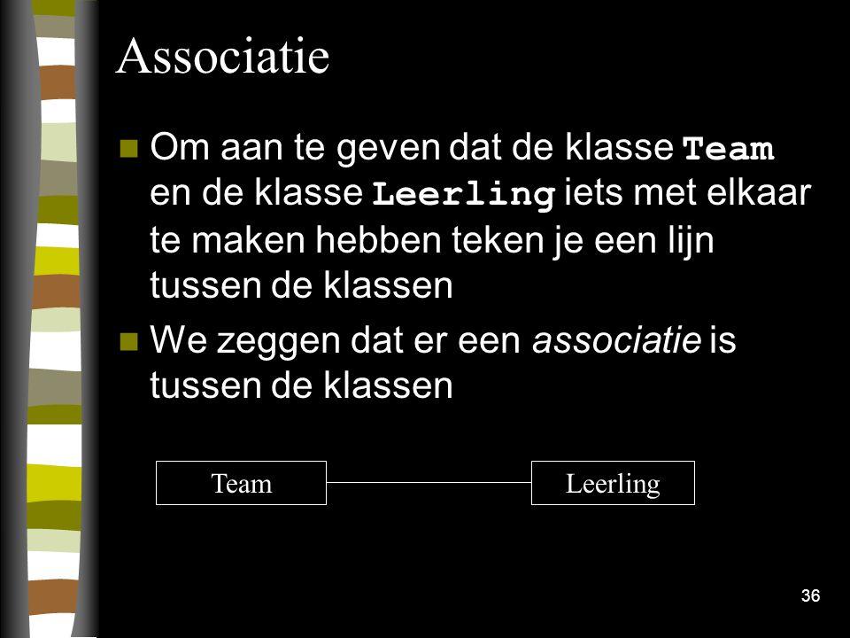 Associatie Om aan te geven dat de klasse Team en de klasse Leerling iets met elkaar te maken hebben teken je een lijn tussen de klassen.