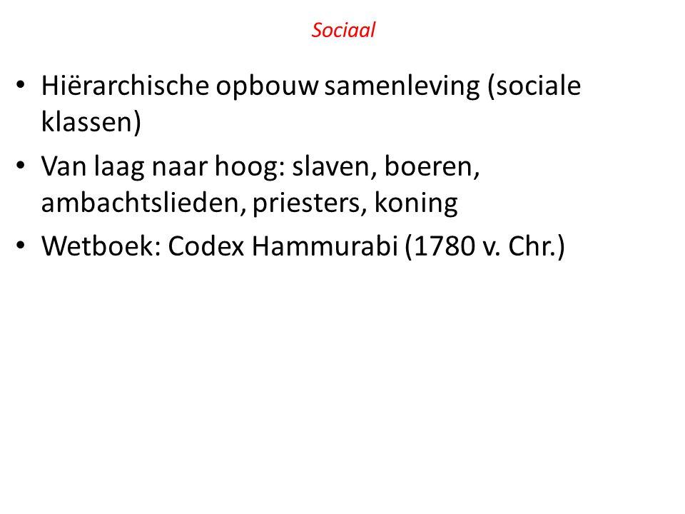 Hiërarchische opbouw samenleving (sociale klassen)