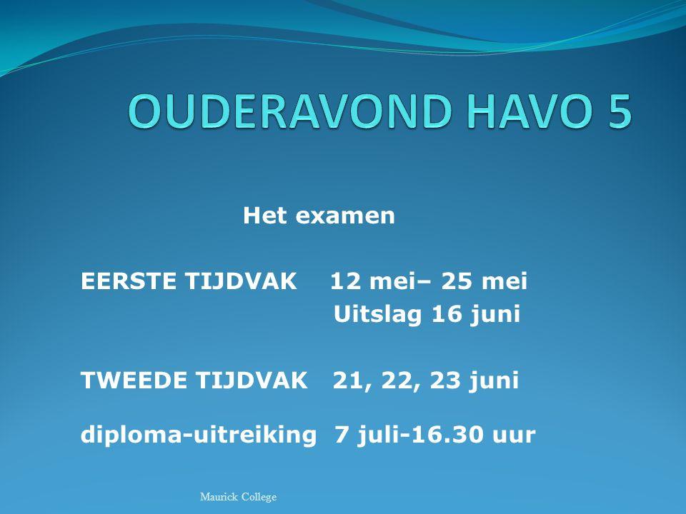 OUDERAVOND HAVO 5 Het examen EERSTE TIJDVAK 12 mei– 25 mei