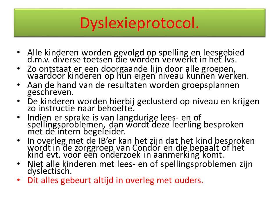 Dyslexieprotocol. Alle kinderen worden gevolgd op spelling en leesgebied d.m.v. diverse toetsen die worden verwerkt in het lvs.