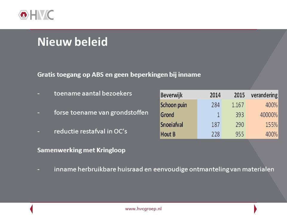 Nieuw beleid Gratis toegang op ABS en geen beperkingen bij inname